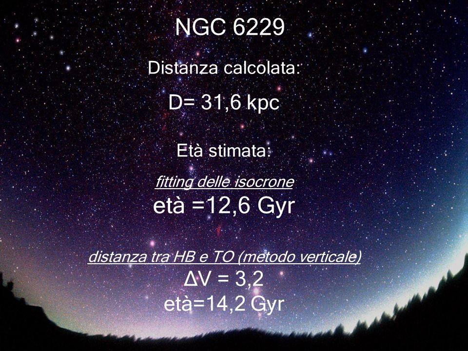 Distanza calcolata: D= 31,6 kpc Età stimata: fitting delle isocrone età =12,6 Gyr distanza tra HB e TO (metodo verticale) ΔV = 3,2 età=14,2 Gyr NGC 62