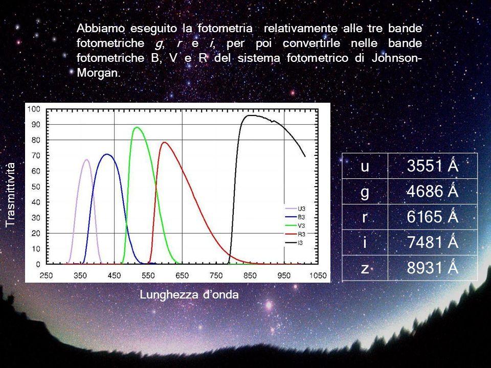 u3551 Ǻ g4686 Ǻ r6165 Ǻ i7481 Ǻ z8931 Ǻ Abbiamo eseguito la fotometria relativamente alle tre bande fotometriche g, r e i, per poi convertirle nelle b