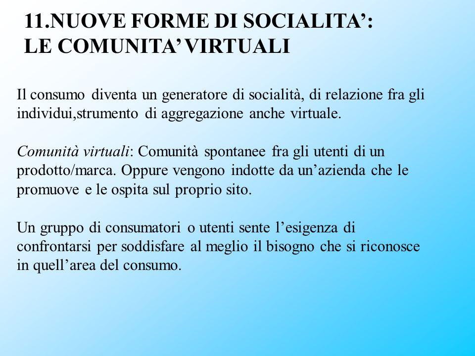11.NUOVE FORME DI SOCIALITA: LE COMUNITA VIRTUALI Il consumo diventa un generatore di socialità, di relazione fra gli individui,strumento di aggregazi