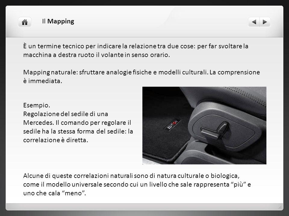 È un termine tecnico per indicare la relazione tra due cose: per far svoltare la macchina a destra ruoto il volante in senso orario. Mapping naturale: