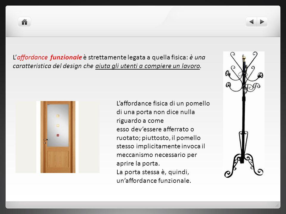 Laffordance funzionale è strettamente legata a quella fisica: è una caratteristica del design che aiuta gli utenti a compiere un lavoro. Laffordance f