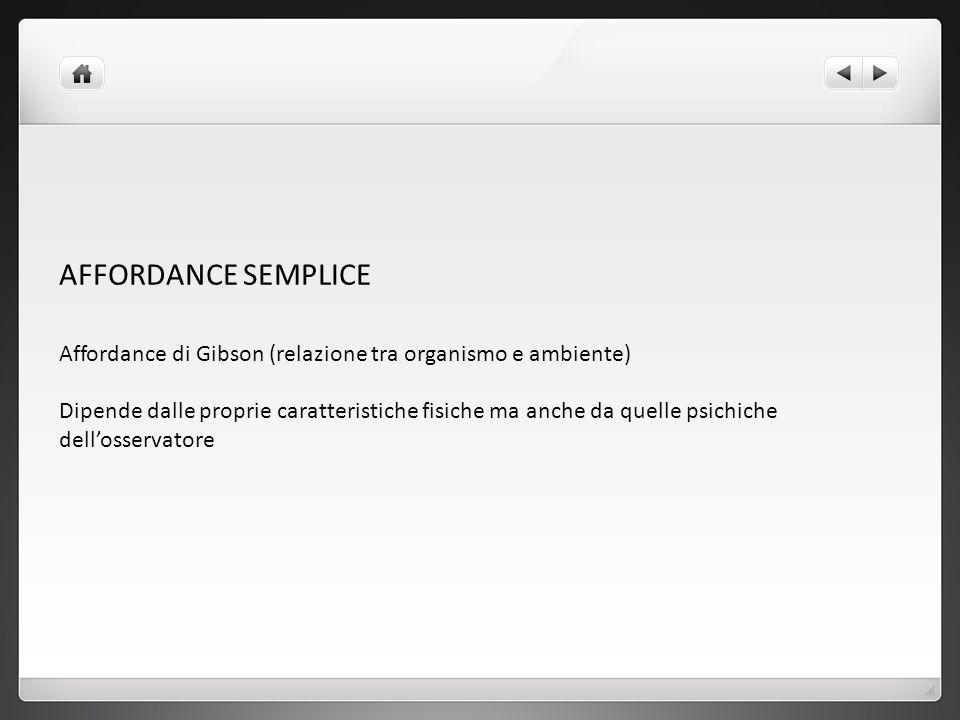 AFFORDANCE SEMPLICE Affordance di Gibson (relazione tra organismo e ambiente) Dipende dalle proprie caratteristiche fisiche ma anche da quelle psichic