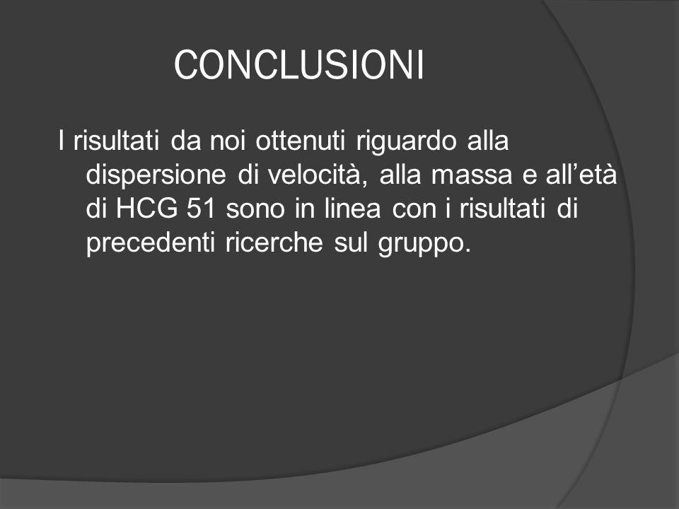 CONCLUSIONI I risultati da noi ottenuti riguardo alla dispersione di velocità, alla massa e alletà di HCG 51 sono in linea con i risultati di preceden
