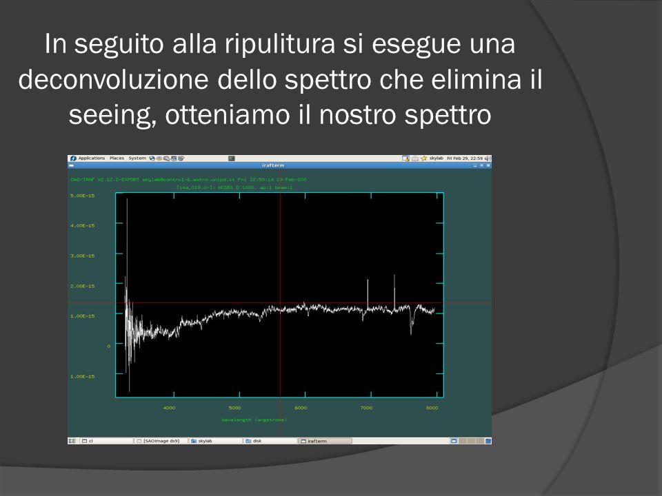 In seguito alla ripulitura si esegue una deconvoluzione dello spettro che elimina il seeing, otteniamo il nostro spettro