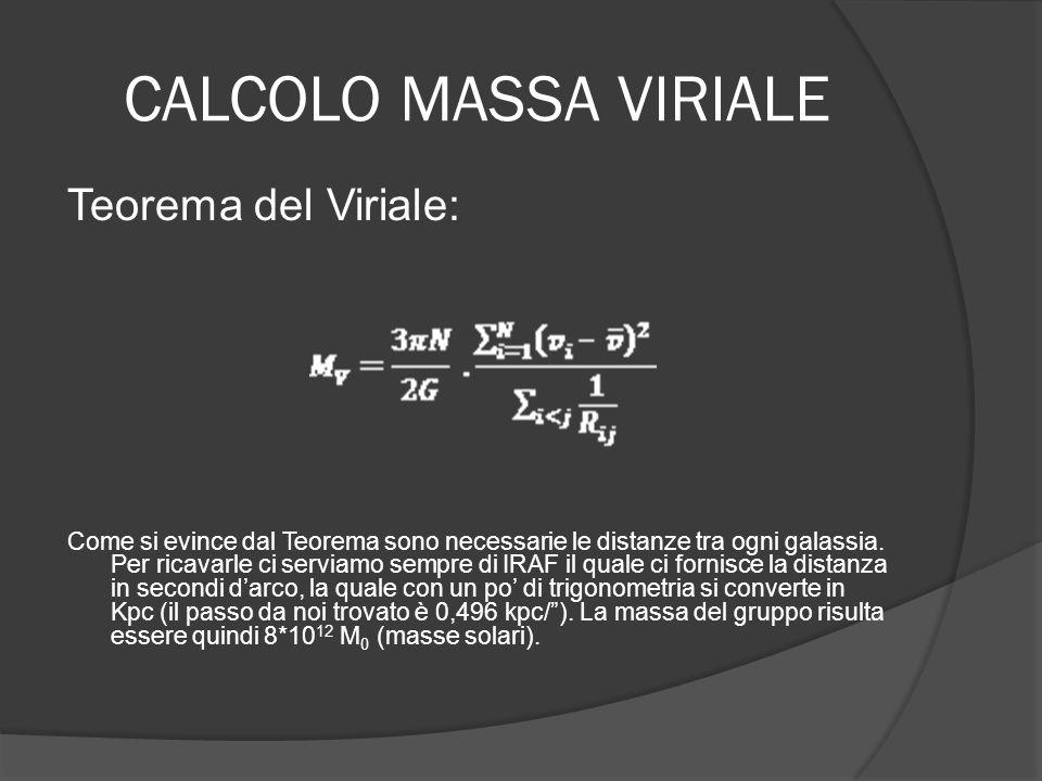 CALCOLO MASSA VIRIALE Teorema del Viriale: Come si evince dal Teorema sono necessarie le distanze tra ogni galassia. Per ricavarle ci serviamo sempre