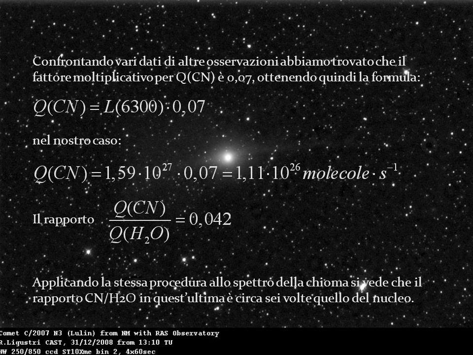Confrontando vari dati di altre osservazioni abbiamo trovato che il fattore moltiplicativo per Q(CN) è 0,07, ottenendo quindi la formula: nel nostro caso: Il rapporto Applicando la stessa procedura allo spettro della chioma si vede che il rapporto CN/H2O in questultima è circa sei volte quello del nucleo.