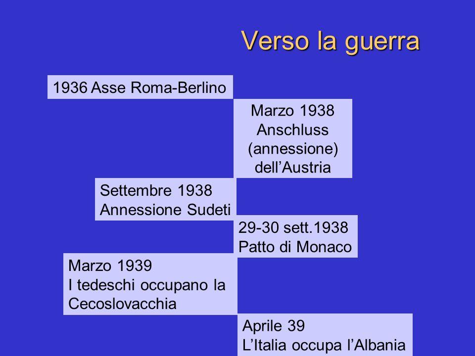Verso la guerra Marzo 1938 Anschluss (annessione) dellAustria 1936 Asse Roma-Berlino Settembre 1938 Annessione Sudeti 29-30 sett.1938 Patto di Monaco