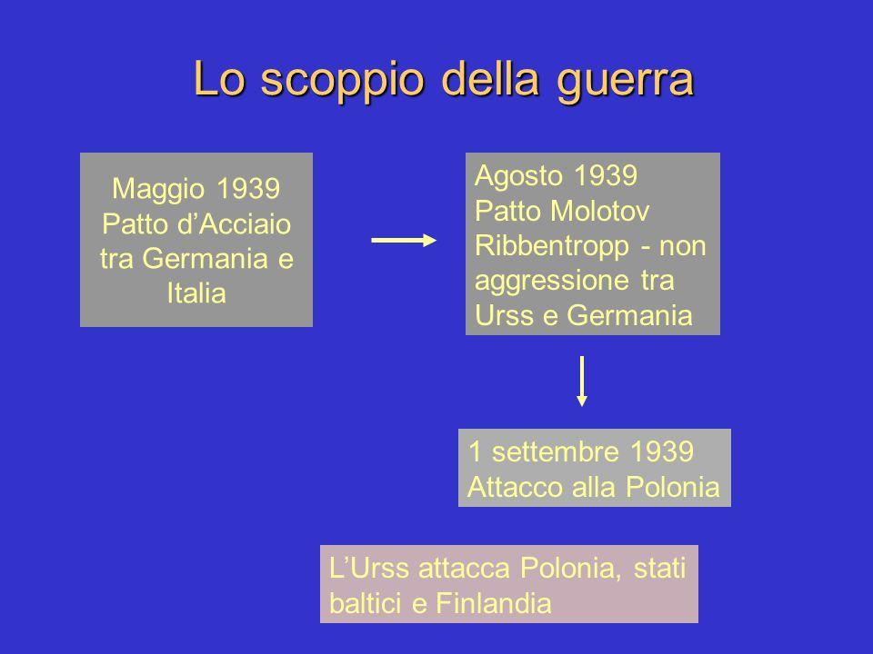 Lo scoppio della guerra Maggio 1939 Patto dAcciaio tra Germania e Italia Agosto 1939 Patto Molotov Ribbentropp - non aggressione tra Urss e Germania 1
