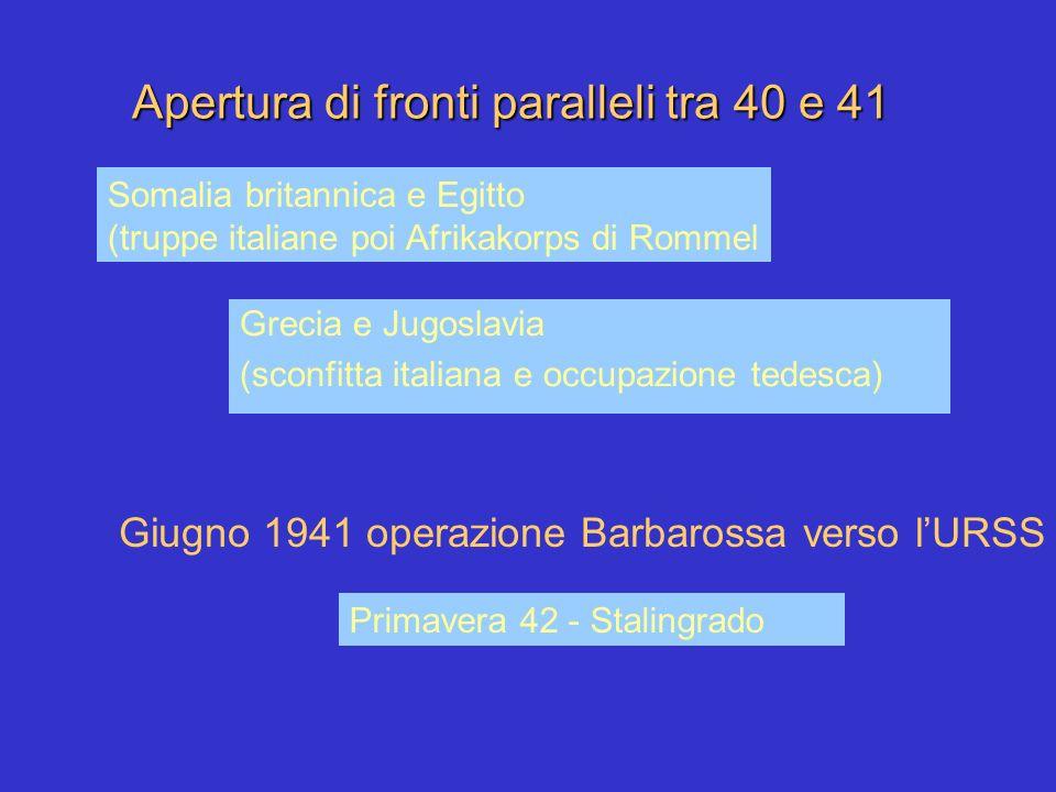 Apertura di fronti paralleli tra 40 e 41 Grecia e Jugoslavia (sconfitta italiana e occupazione tedesca) Somalia britannica e Egitto (truppe italiane p