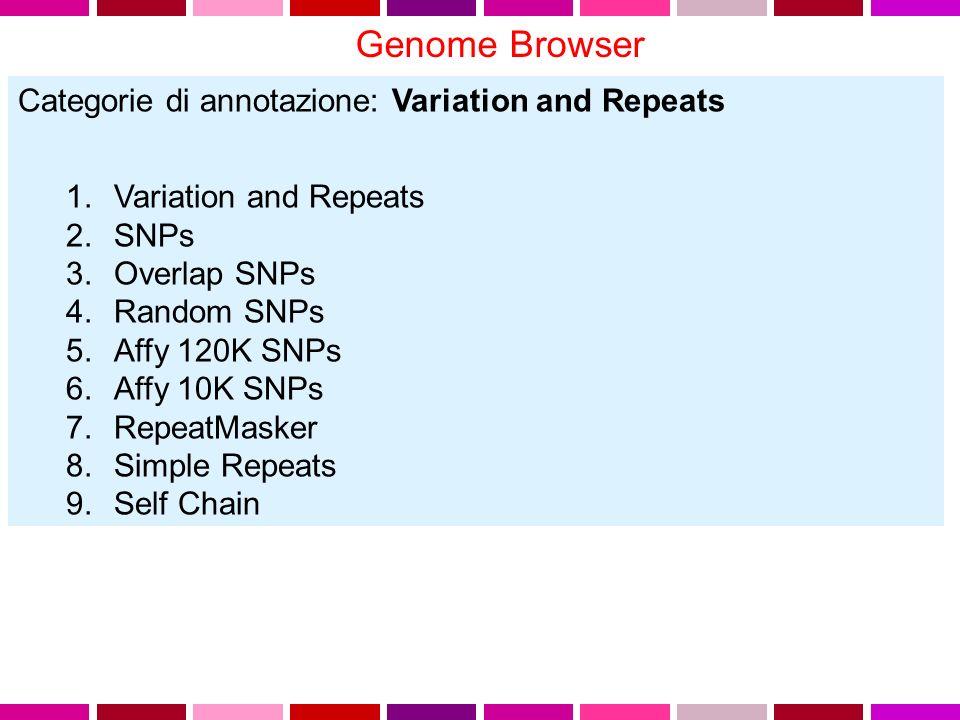 Genome Browser Categorie di annotazione: Variation and Repeats 1.Variation and Repeats 2.SNPs 3.Overlap SNPs 4.Random SNPs 5.Affy 120K SNPs 6.Affy 10K SNPs 7.RepeatMasker 8.Simple Repeats 9.Self Chain