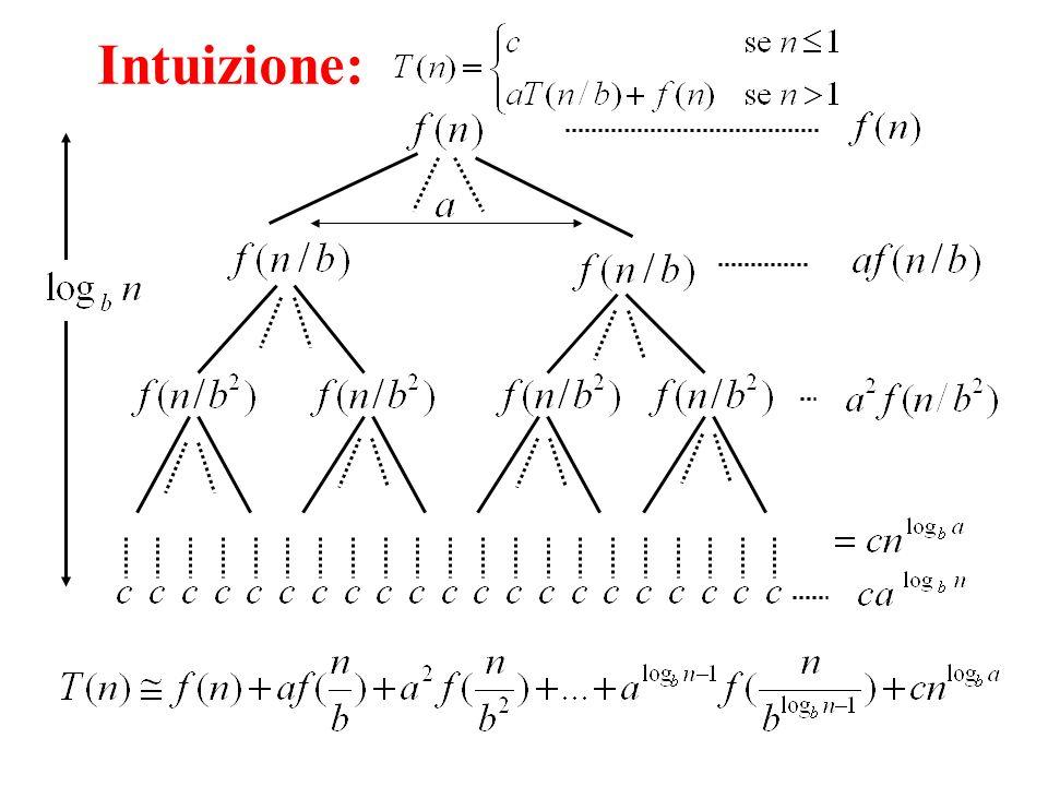 Come usare il Teorema dellesperto T(n) = aT(n/b)+f(n) 2.Calcolare 4.Se il limite è finito e diverso da 0 siamo nel Caso 2 e 3.Calcolare il limite 1.Togliere eventuali arrotondamenti per eccesso o per difetto