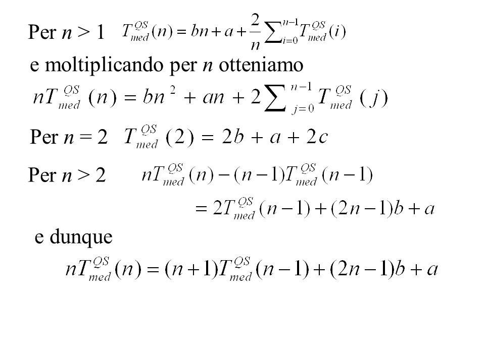 Per n > 1 Per n = 2 e dunque Per n > 2 e moltiplicando per n otteniamo