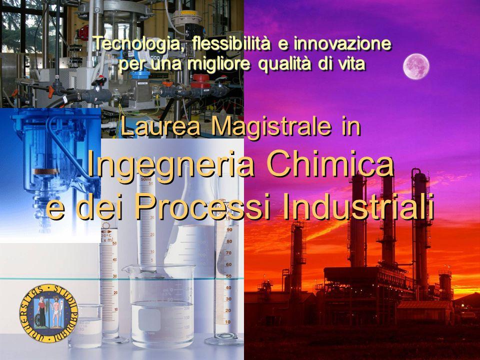 Tecnologia, flessibilità e innovazione per una migliore qualità di vita Laurea Magistrale in Ingegneria Chimica e dei Processi Industriali
