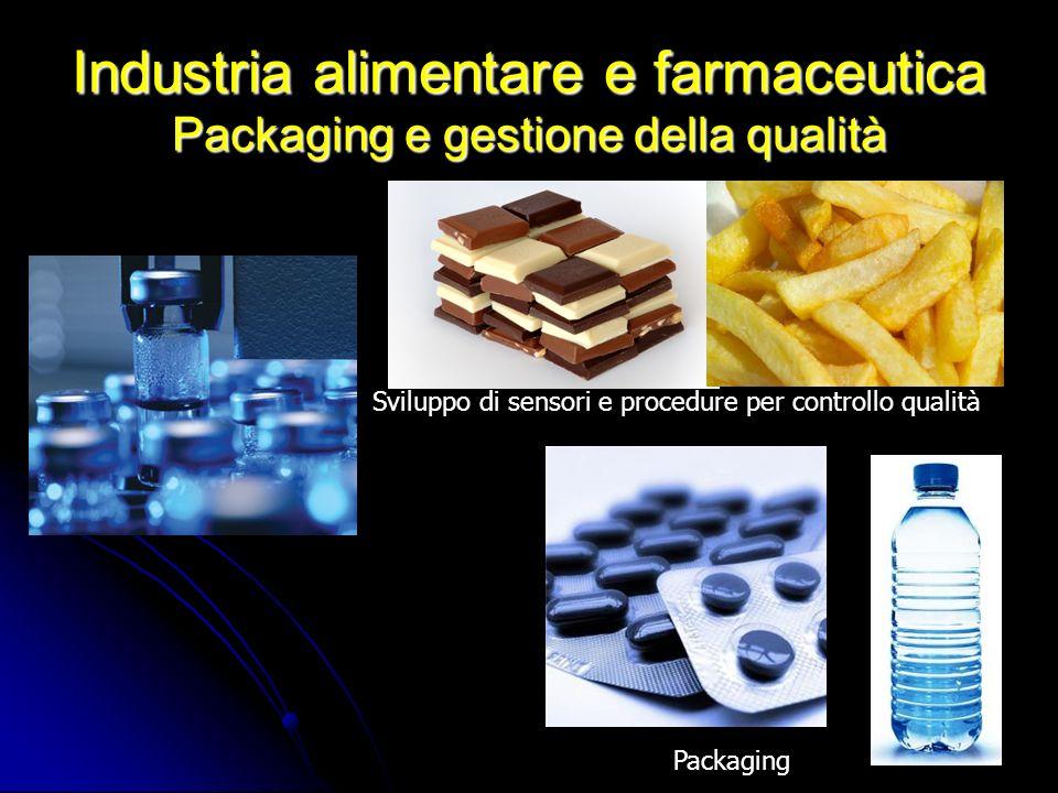 Industria alimentare e farmaceutica Packaging e gestione della qualità Sviluppo di sensori e procedure per controllo qualità Packaging