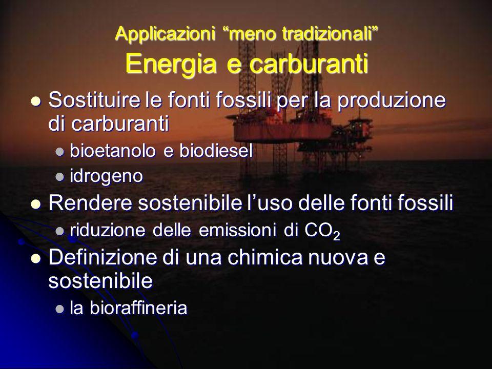 Applicazioni meno tradizionali Energia e carburanti Sostituire le fonti fossili per la produzione di carburanti Sostituire le fonti fossili per la pro