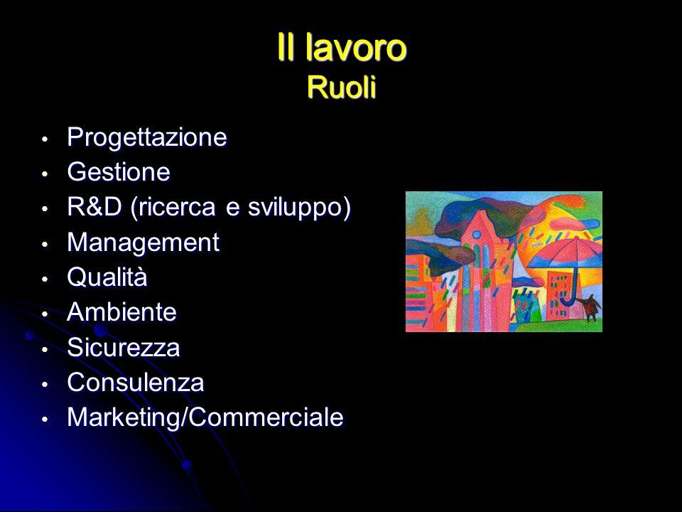 Il lavoro Ruoli Progettazione Progettazione Gestione Gestione R&D (ricerca e sviluppo) R&D (ricerca e sviluppo) Management Management Qualità Qualità