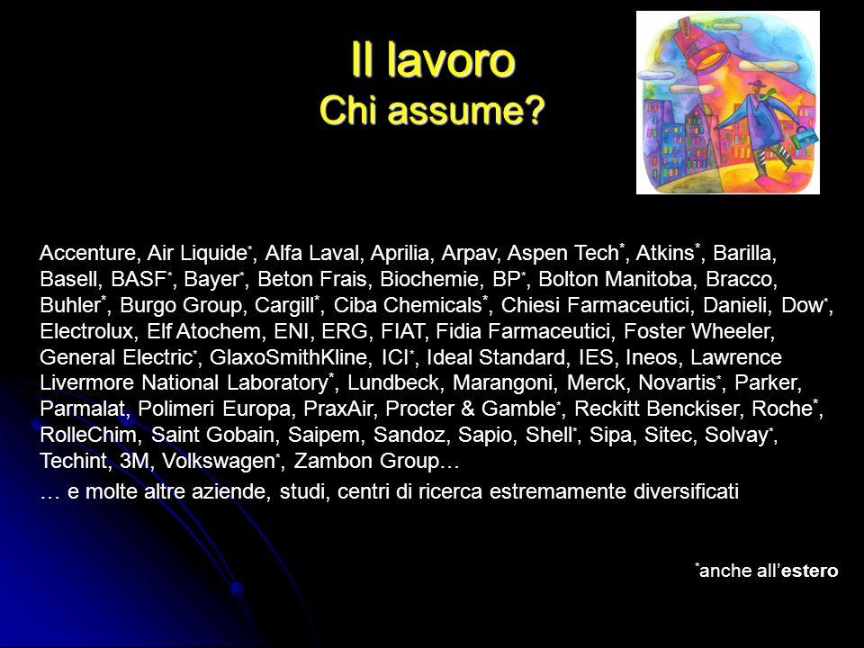 Il lavoro Chi assume? Accenture, Air Liquide *, Alfa Laval, Aprilia, Arpav, Aspen Tech *, Atkins *, Barilla, Basell, BASF *, Bayer *, Beton Frais, Bio