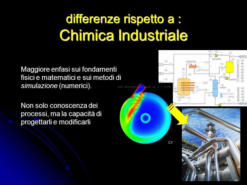 differenze rispetto a : Chimica Industriale Maggiore enfasi sui fondamenti fisici e matematici e sui metodi di simulazione (numerici). Non solo conosc