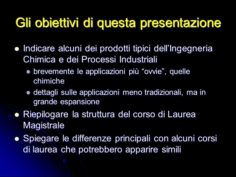 Gli obiettivi di questa presentazione Indicare alcuni dei prodotti tipici dellIngegneria Chimica e dei Processi Industriali Indicare alcuni dei prodot