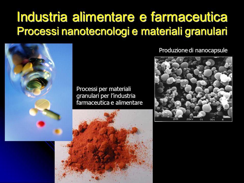 Industria alimentare e farmaceutica Processi nanotecnologi e materiali granulari Produzione di nanocapsule Processi per materiali granulari per lindus
