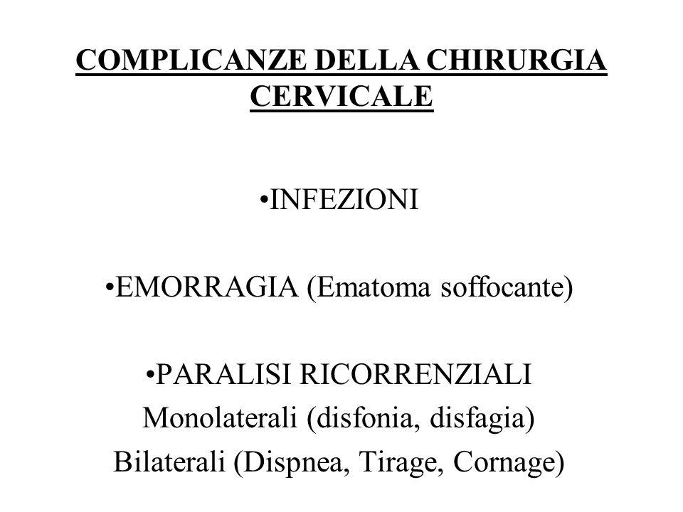 COMPLICANZE DELLA CHIRURGIA CERVICALE INFEZIONI EMORRAGIA (Ematoma soffocante) PARALISI RICORRENZIALI Monolaterali (disfonia, disfagia) Bilaterali (Di
