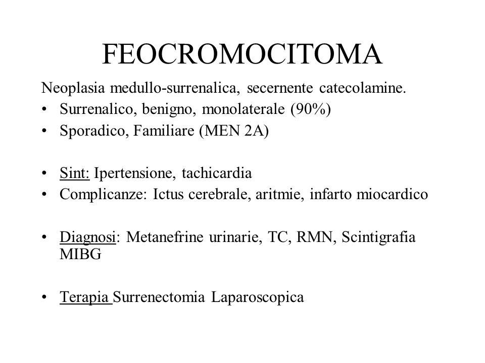 FEOCROMOCITOMA Neoplasia medullo-surrenalica, secernente catecolamine. Surrenalico, benigno, monolaterale (90%) Sporadico, Familiare (MEN 2A) Sint: Ip