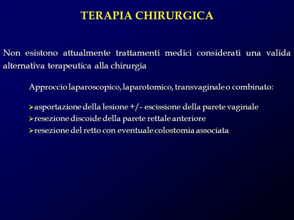 TERAPIA CHIRURGICA Non esistono attualmente trattamenti medici considerati una valida alternativa terapeutica alla chirurgia Approccio laparoscopico,