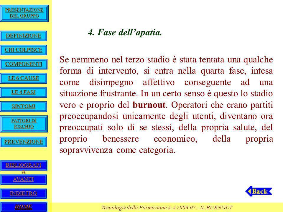 HOME Tecnologie della Formazione A.A 2006-07 – IL BURNOUT BIBLIOGRAFI A BIBLIOGRAFI A PREVENZIONE FATTORI DI RISCHIO FATTORI DI RISCHIO SINTOMI LE 4 FASI LE 4 FASI LE 6 CAUSE LE 6 CAUSE COMPONENTI CHI COLPISCE CHI COLPISCE DEFINIZIONE PRESENTAZIONE DEL GRUPPO PRESENTAZIONE DEL GRUPPO AVANTI INDIETRO Se nemmeno nel terzo stadio è stata tentata una qualche forma di intervento, si entra nella quarta fase, intesa come disimpegno affettivo conseguente ad una situazione frustrante.