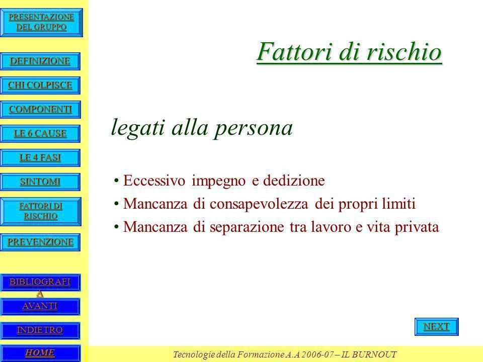 HOME Tecnologie della Formazione A.A 2006-07 – IL BURNOUT BIBLIOGRAFI A BIBLIOGRAFI A PREVENZIONE FATTORI DI RISCHIO FATTORI DI RISCHIO SINTOMI LE 4 FASI LE 4 FASI LE 6 CAUSE LE 6 CAUSE COMPONENTI CHI COLPISCE CHI COLPISCE DEFINIZIONE PRESENTAZIONE DEL GRUPPO PRESENTAZIONE DEL GRUPPO AVANTI INDIETRO Fattori di rischio legati alla persona Eccessivo impegno e dedizione Mancanza di consapevolezza dei propri limiti Mancanza di separazione tra lavoro e vita privata NEXT