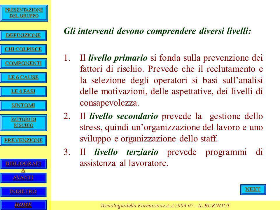 HOME Tecnologie della Formazione A.A 2006-07 – IL BURNOUT BIBLIOGRAFI A BIBLIOGRAFI A PREVENZIONE FATTORI DI RISCHIO FATTORI DI RISCHIO SINTOMI LE 4 FASI LE 4 FASI LE 6 CAUSE LE 6 CAUSE COMPONENTI CHI COLPISCE CHI COLPISCE DEFINIZIONE PRESENTAZIONE DEL GRUPPO PRESENTAZIONE DEL GRUPPO AVANTI INDIETRO Gli interventi devono comprendere diversi livelli: 1.Il livello primario si fonda sulla prevenzione dei fattori di rischio.