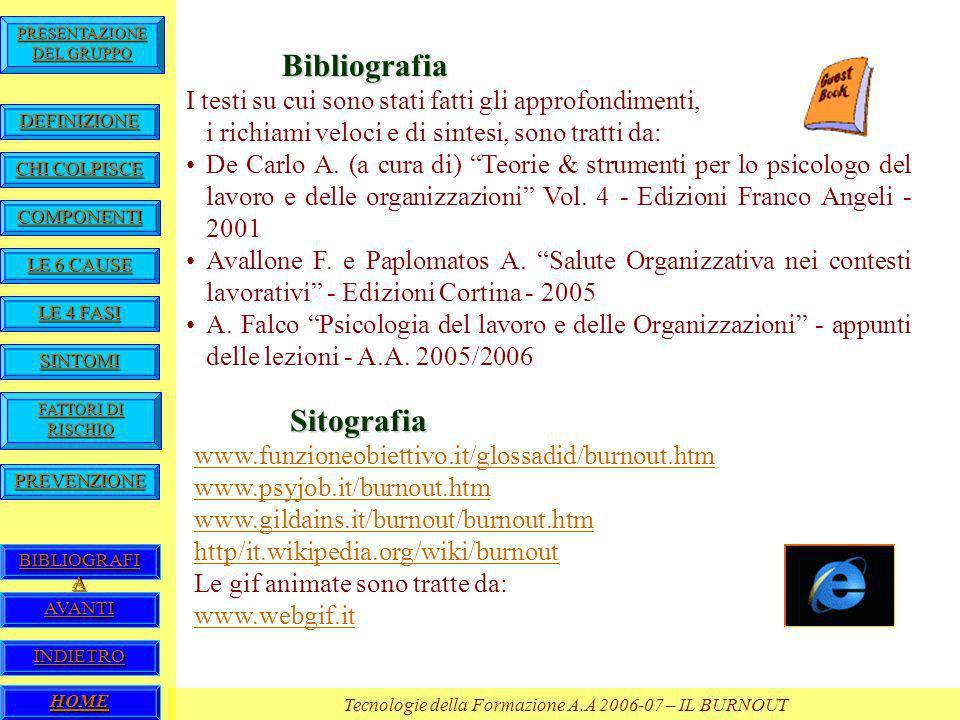HOME Tecnologie della Formazione A.A 2006-07 – IL BURNOUT BIBLIOGRAFI A BIBLIOGRAFI A PREVENZIONE FATTORI DI RISCHIO FATTORI DI RISCHIO SINTOMI LE 4 FASI LE 4 FASI LE 6 CAUSE LE 6 CAUSE COMPONENTI CHI COLPISCE CHI COLPISCE DEFINIZIONE PRESENTAZIONE DEL GRUPPO PRESENTAZIONE DEL GRUPPO AVANTI INDIETRO Sitografia www.funzioneobiettivo.it/glossadid/burnout.htm www.psyjob.it/burnout.htm www.gildains.it/burnout/burnout.htm http/it.wikipedia.org/wiki/burnout Le gif animate sono tratte da: www.webgif.itBibliografia I testi su cui sono stati fatti gli approfondimenti, i richiami veloci e di sintesi, sono tratti da: De Carlo A.