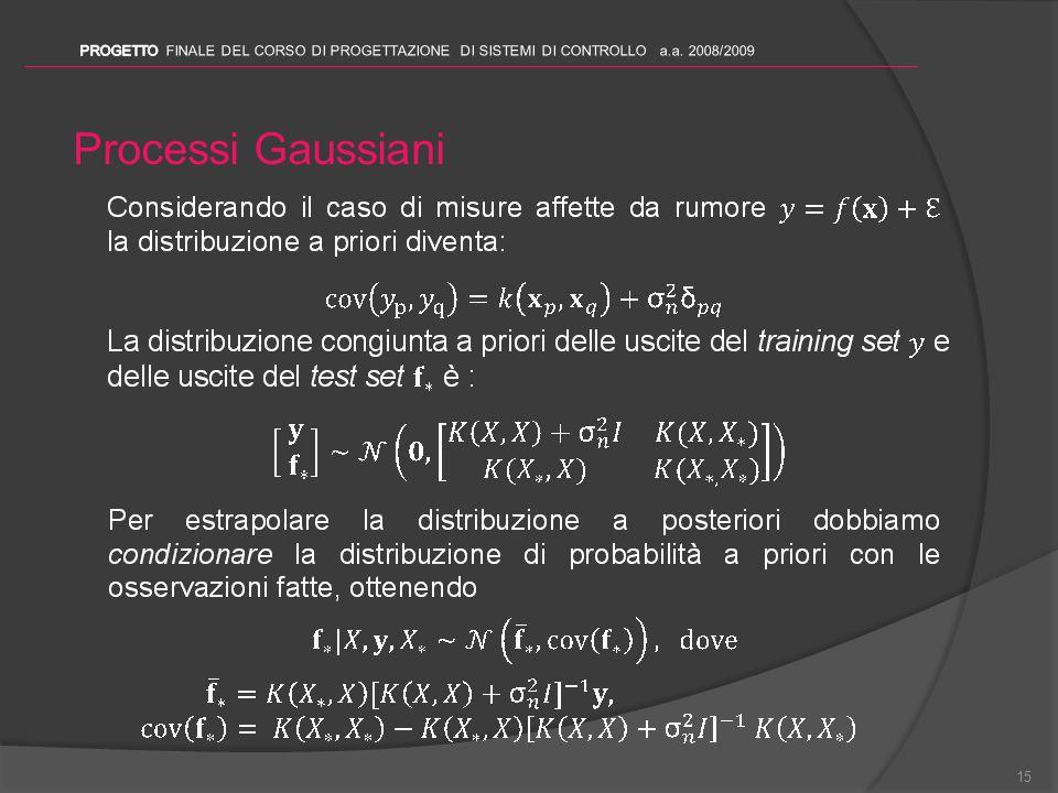 Processi Gaussiani 15