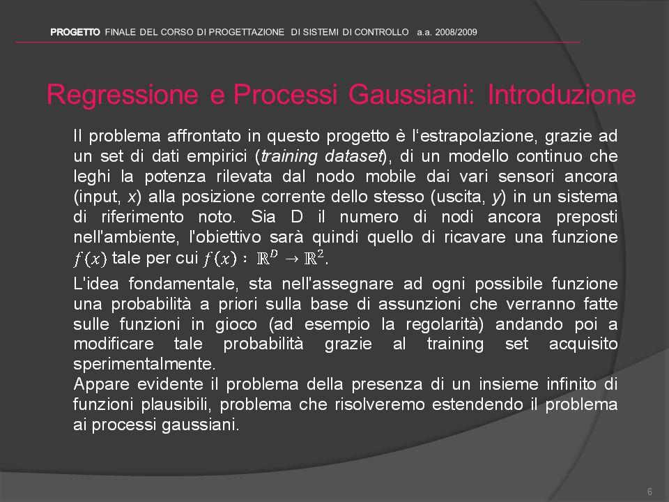 Regressione e Processi Gaussiani: Introduzione 6