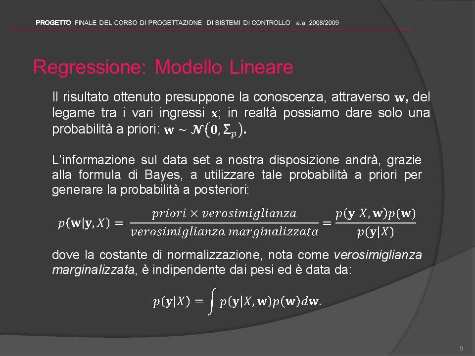 Regressione: Modello Lineare 9