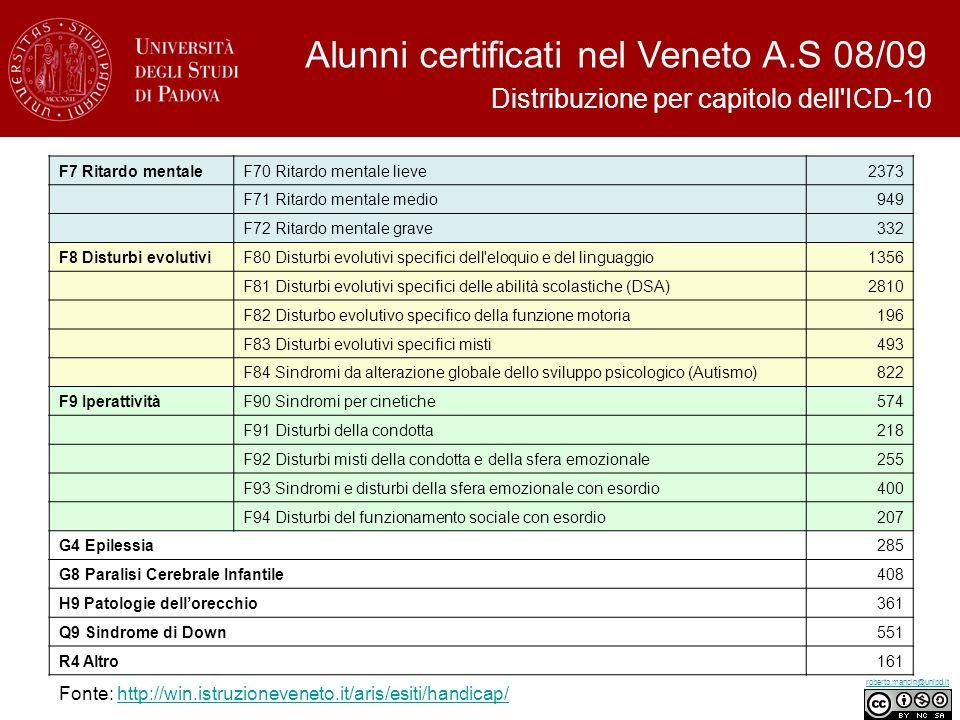 roberto.mancin@unipd.it Alunni certificati nel Veneto A.S 08/09 Distribuzione per capitolo dell'ICD-10 Fonte: http://win.istruzioneveneto.it/aris/esit