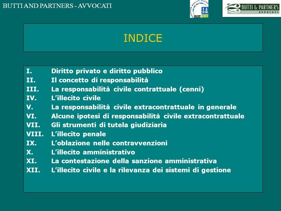 BUTTI AND PARTNERS - AVVOCATI INDICE I.Diritto privato e diritto pubblico II.Il concetto di responsabilità III.La responsabilità civile contrattuale (