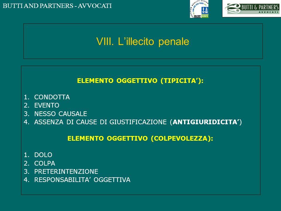 BUTTI AND PARTNERS - AVVOCATI VIII. Lillecito penale ELEMENTO OGGETTIVO (TIPICITA): 1.CONDOTTA 2.EVENTO 3.NESSO CAUSALE 4.ASSENZA DI CAUSE DI GIUSTIFI
