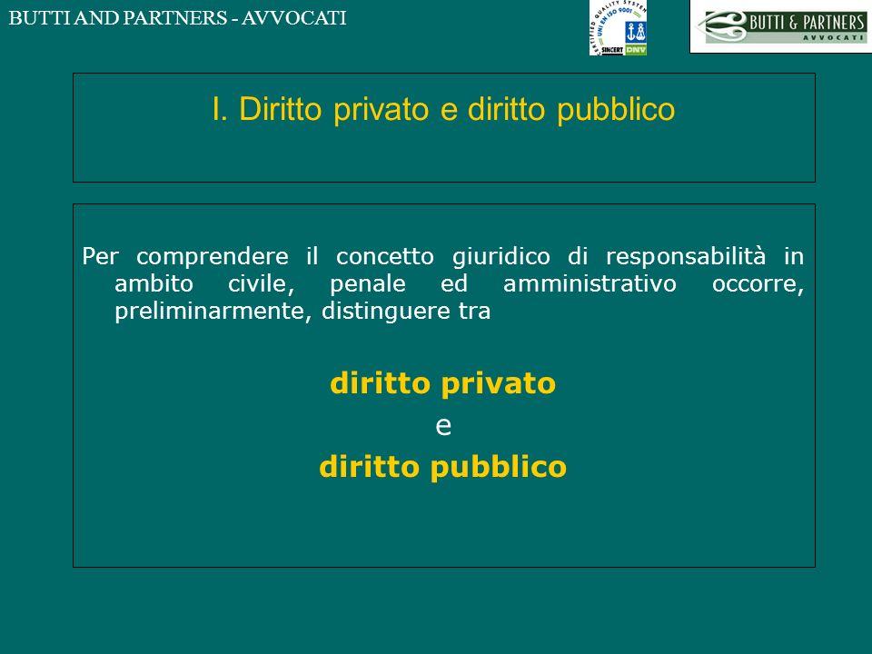 BUTTI AND PARTNERS - AVVOCATI I. Diritto privato e diritto pubblico Per comprendere il concetto giuridico di responsabilità in ambito civile, penale e