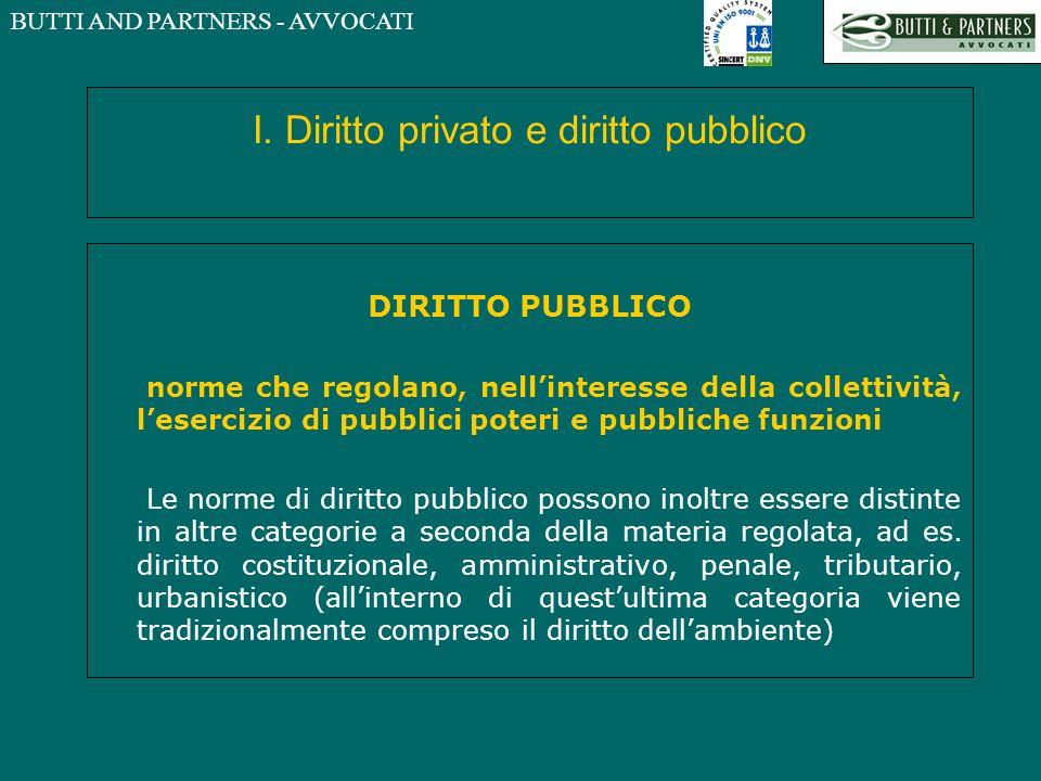 BUTTI AND PARTNERS - AVVOCATI I. Diritto privato e diritto pubblico DIRITTO PUBBLICO norme che regolano, nellinteresse della collettività, lesercizio