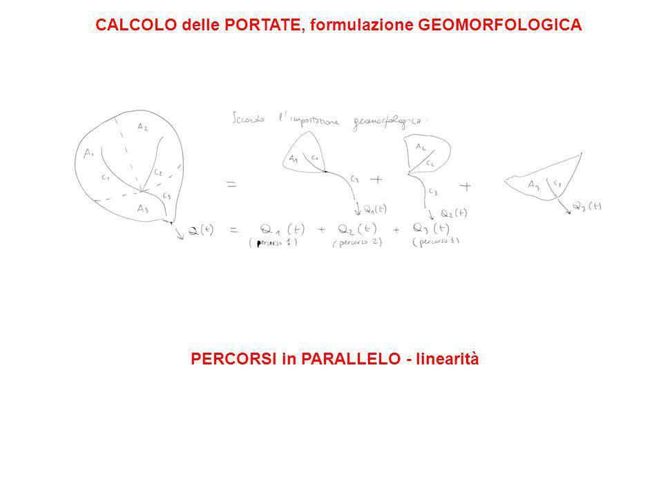 CALCOLO delle PORTATE, formulazione GEOMORFOLOGICA PERCORSI in PARALLELO - linearità