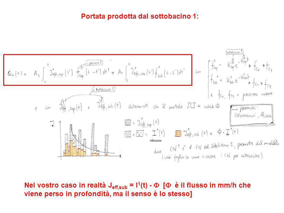 Portata prodotta dal sottobacino 1: Nel vostro caso in realtà J eff,sub = I 1 (t) - [ è il flusso in mm/h che viene perso in profondità, ma il senso è