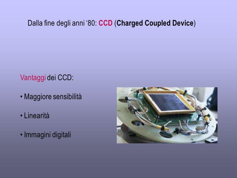 Dalla fine degli anni 80: CCD ( Charged Coupled Device ) Vantaggi dei CCD: Maggiore sensibilità Linearità Immagini digitali