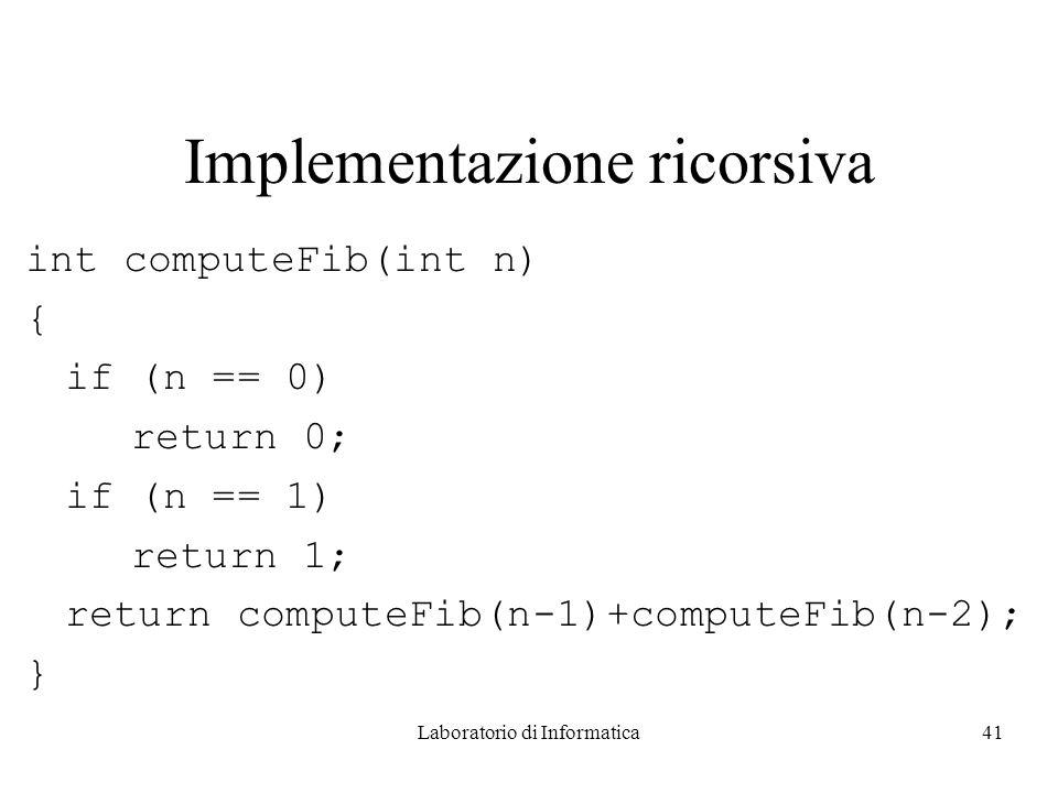 Laboratorio di Informatica41 Implementazione ricorsiva int computeFib(int n) { if (n == 0) return 0; if (n == 1) return 1; return computeFib(n-1)+computeFib(n-2); }