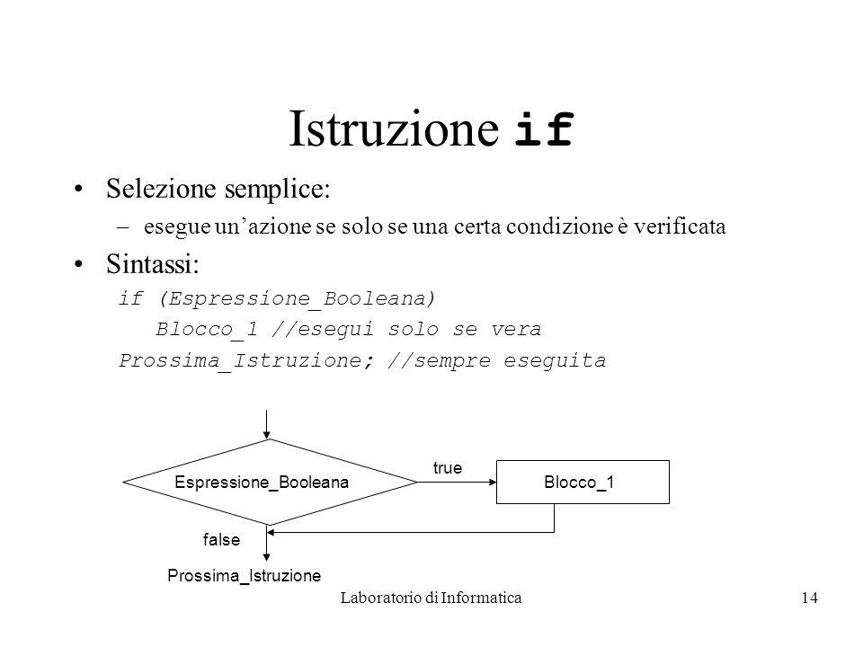 Laboratorio di Informatica14 Istruzione if Selezione semplice: –esegue unazione se solo se una certa condizione è verificata Sintassi: if (Espressione_Booleana) Blocco_1 //esegui solo se vera Prossima_Istruzione; //sempre eseguita Espressione_Booleana true Blocco_1 false Prossima_Istruzione