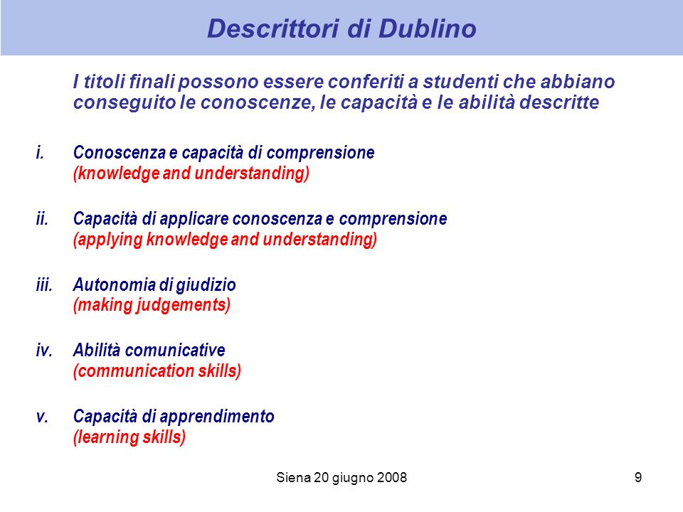 Siena 20 giugno 20089 Descrittori di Dublino I titoli finali possono essere conferiti a studenti che abbiano conseguito le conoscenze, le capacità e le abilità descritte i.
