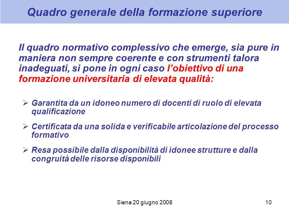 Siena 20 giugno 200810 Quadro generale della formazione superiore Il quadro normativo complessivo che emerge, sia pure in maniera non sempre coerente