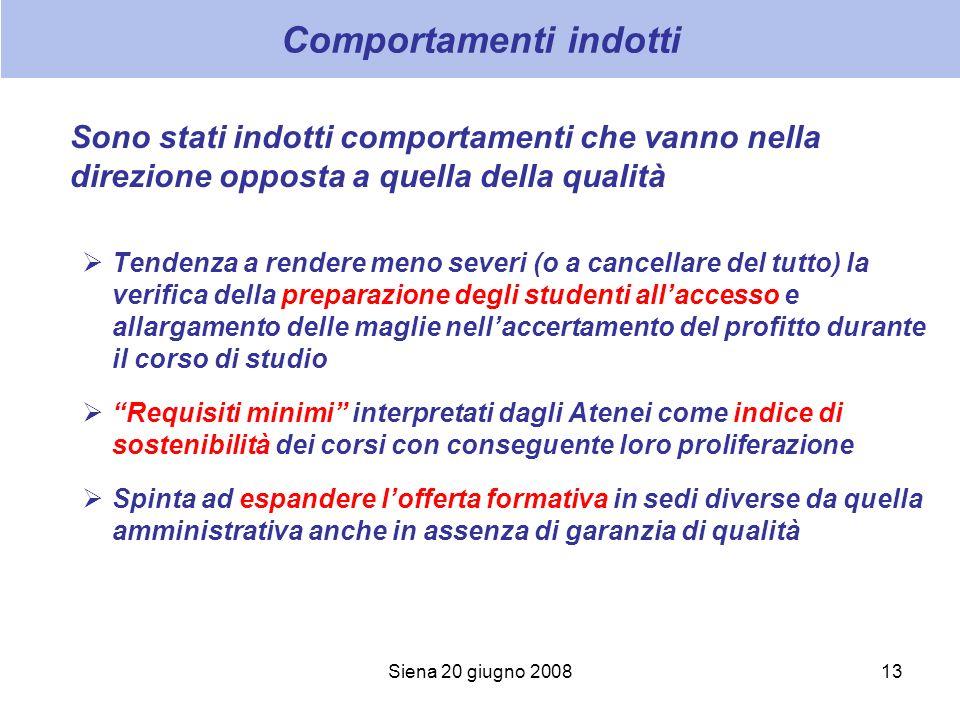 Siena 20 giugno 200813 Comportamenti indotti Sono stati indotti comportamenti che vanno nella direzione opposta a quella della qualità Tendenza a rend