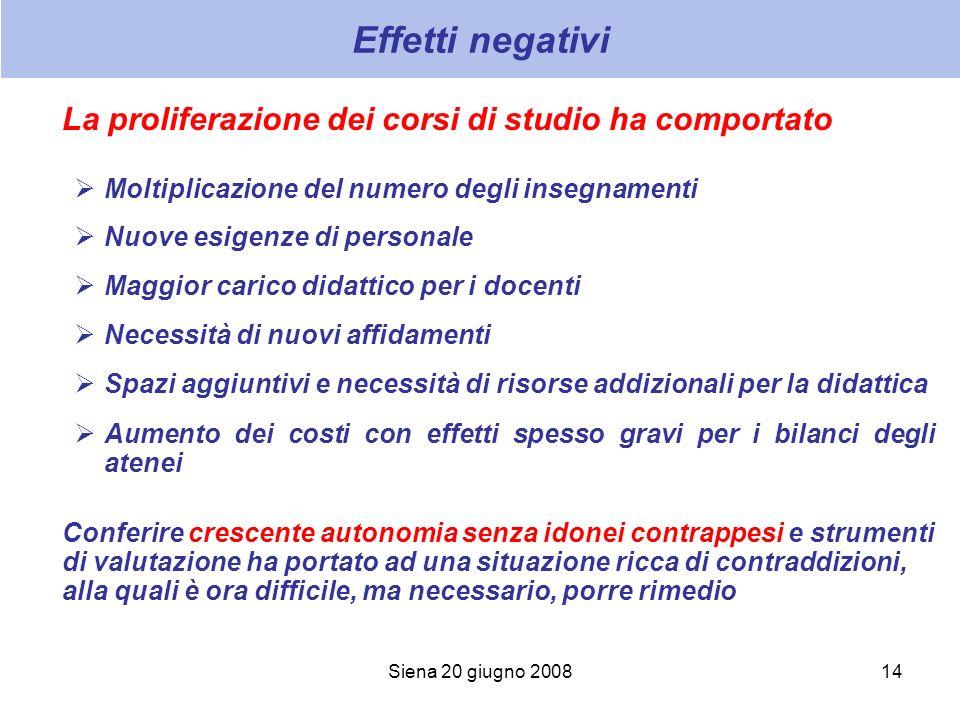 Siena 20 giugno 200814 Effetti negativi La proliferazione dei corsi di studio ha comportato Moltiplicazione del numero degli insegnamenti Nuove esigen