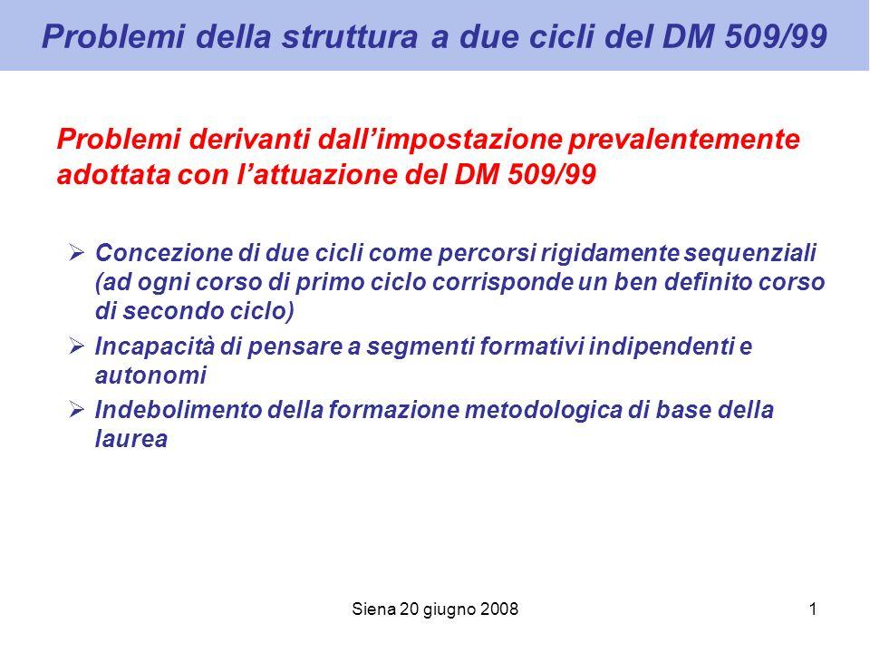 Siena 20 giugno 20081 Problemi della struttura a due cicli del DM 509/99 Problemi derivanti dallimpostazione prevalentemente adottata con lattuazione
