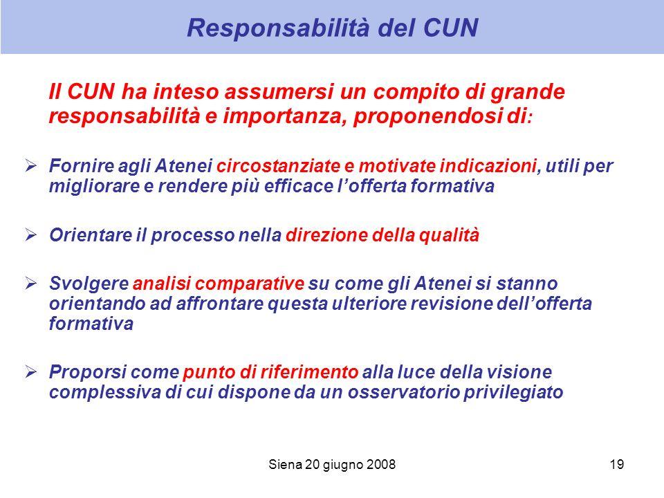 Siena 20 giugno 200819 Responsabilità del CUN Il CUN ha inteso assumersi un compito di grande responsabilità e importanza, proponendosi di : Fornire a